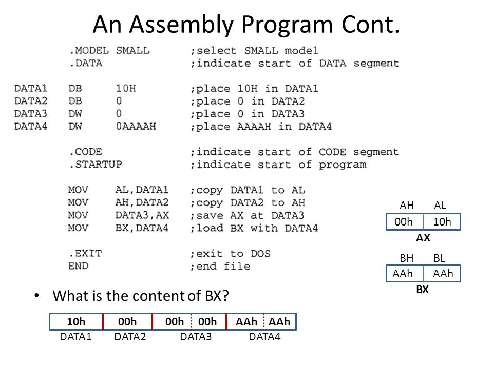 An Assembly Program Cont.What is the content of BX.