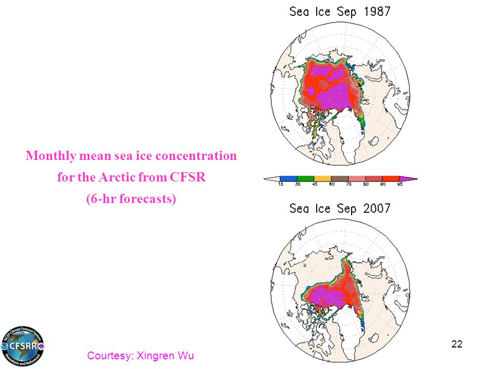 Monthly mean sea ice concentration for the Arctic from CFSR (6-hr forecasts) Courtesy: Xingren Wu 22