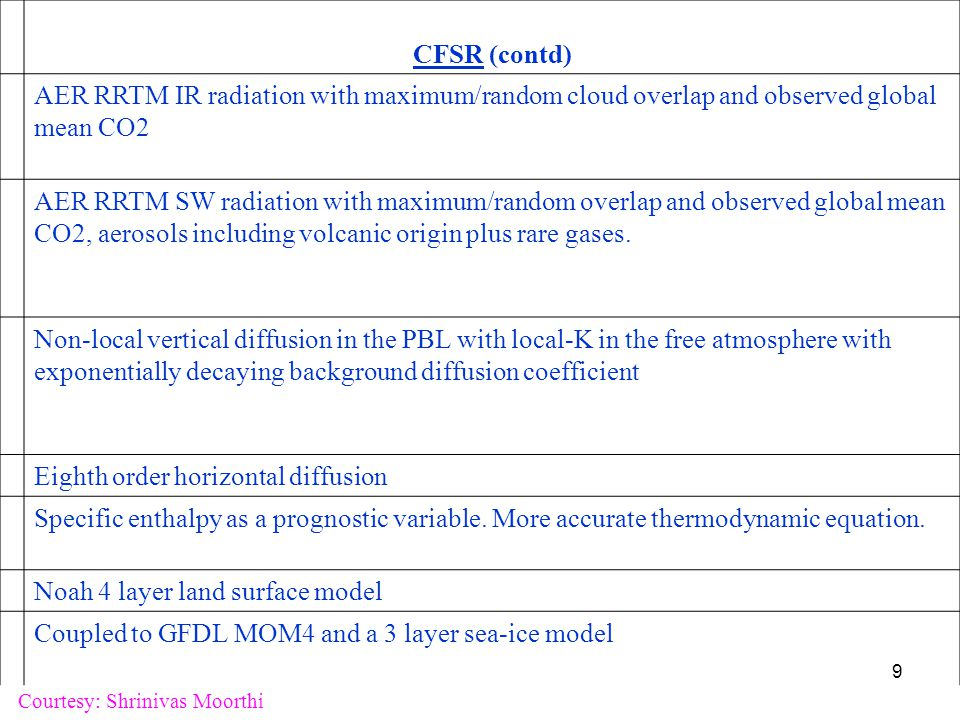 Global Soil Moisture Fields in the NCEP CFSR Soil MoistureAnomaly R(GR2,OBS)=0.48 R(NARR,OBS)=0.67 R(CFSR,OBS)=0.61 [%] [mm] CONUS Illinois GR2 NARR CFSR OBS The CFSR soil moisture climatology is consistent with GR2 and NARR on regional scale.