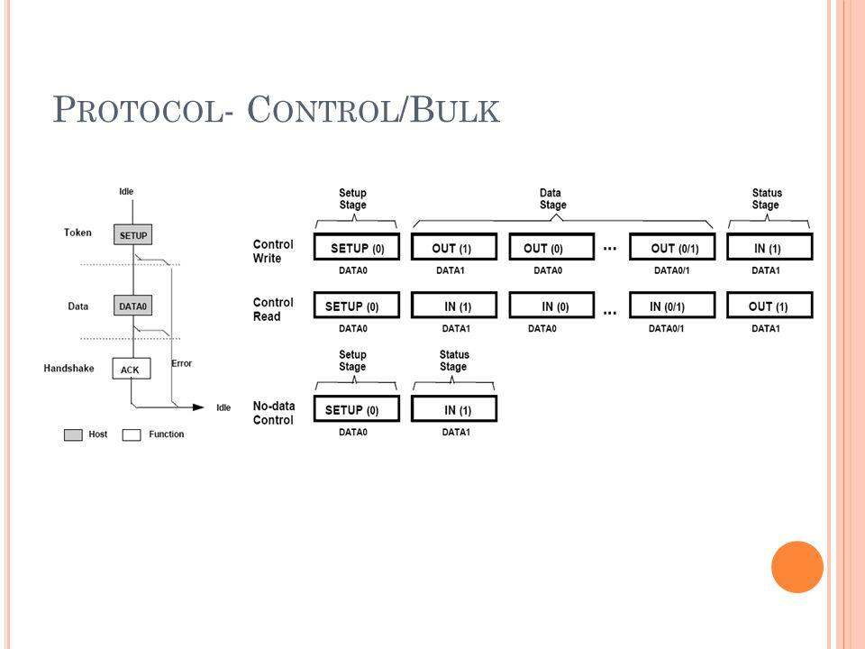 P ROTOCOL - C ONTROL /B ULK