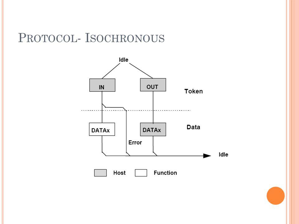 P ROTOCOL - I SOCHRONOUS
