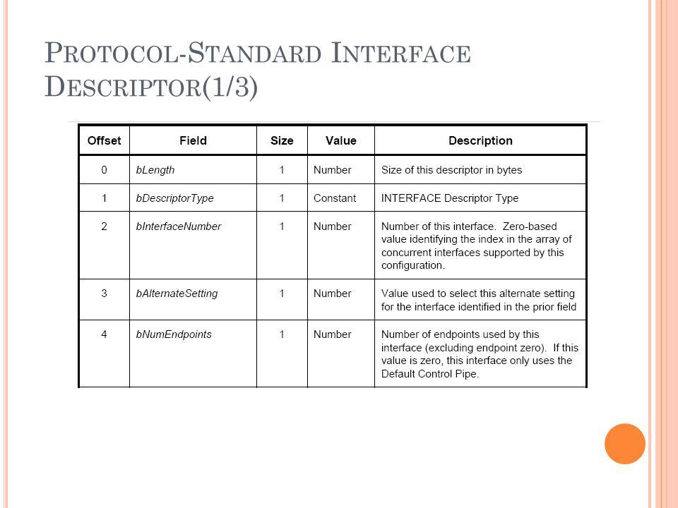 P ROTOCOL -S TANDARD I NTERFACE D ESCRIPTOR (1/3)