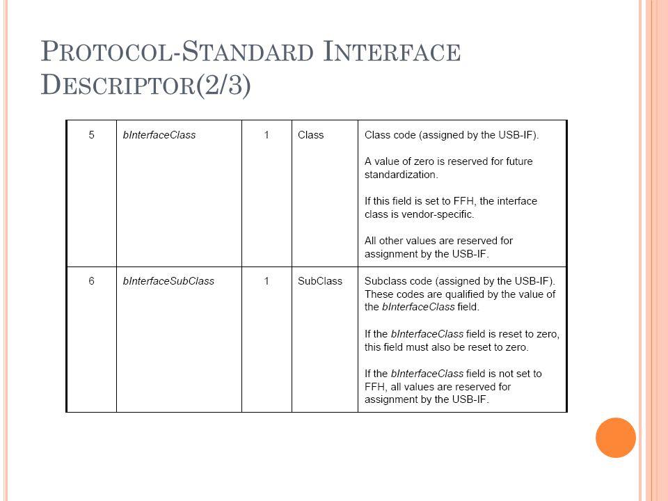 P ROTOCOL -S TANDARD I NTERFACE D ESCRIPTOR (2/3)