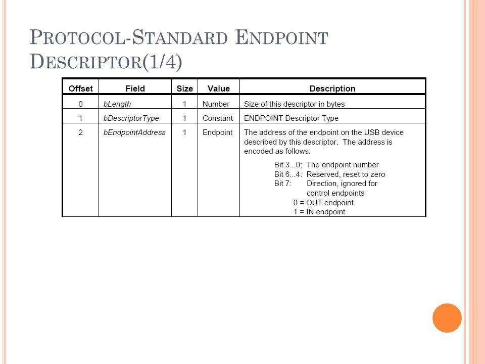 P ROTOCOL -S TANDARD E NDPOINT D ESCRIPTOR (1/4)