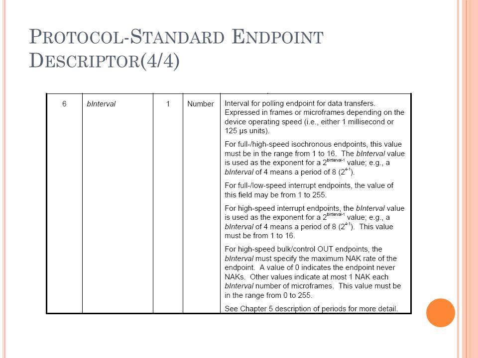 P ROTOCOL -S TANDARD E NDPOINT D ESCRIPTOR (4/4)