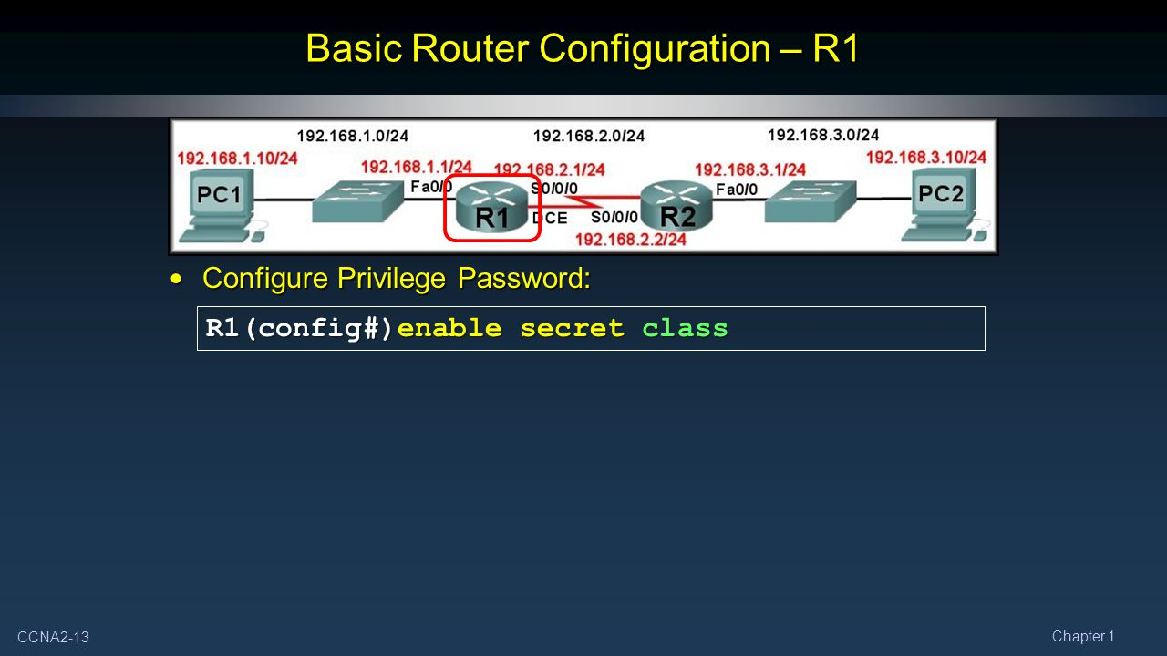CCNA2-13 Chapter 1 Basic Router Configuration – R1 Configure Privilege Password: Configure Privilege Password: R1(config#)enable secret class