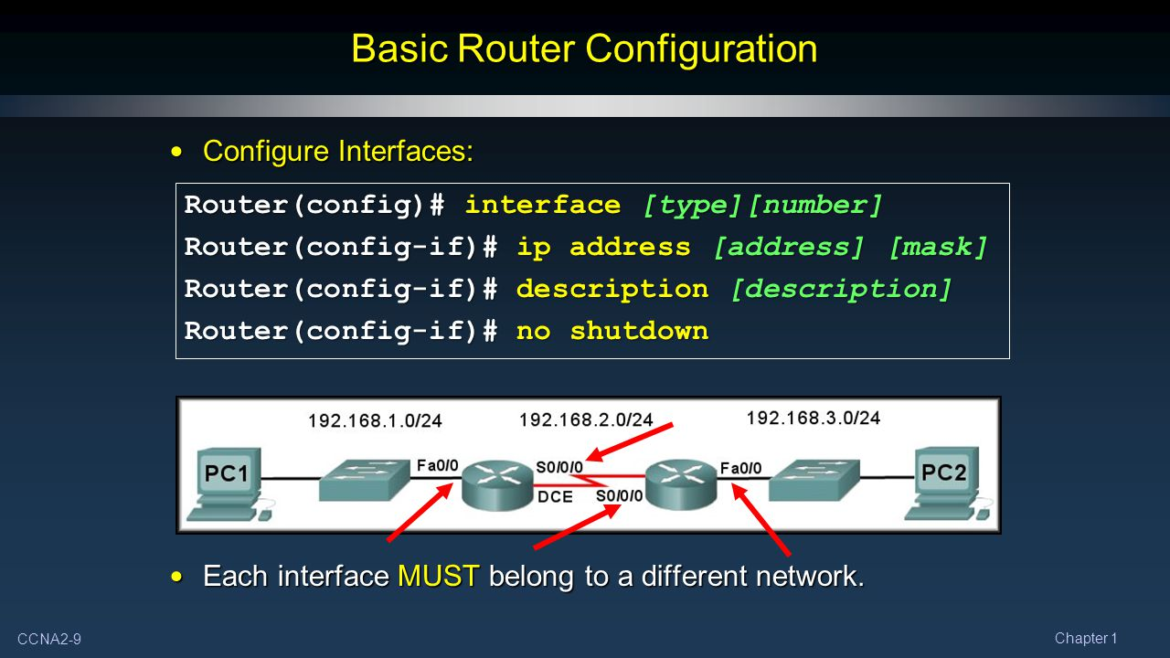 CCNA2-9 Chapter 1 Configure Interfaces: Configure Interfaces: Each interface MUST belong to a different network.
