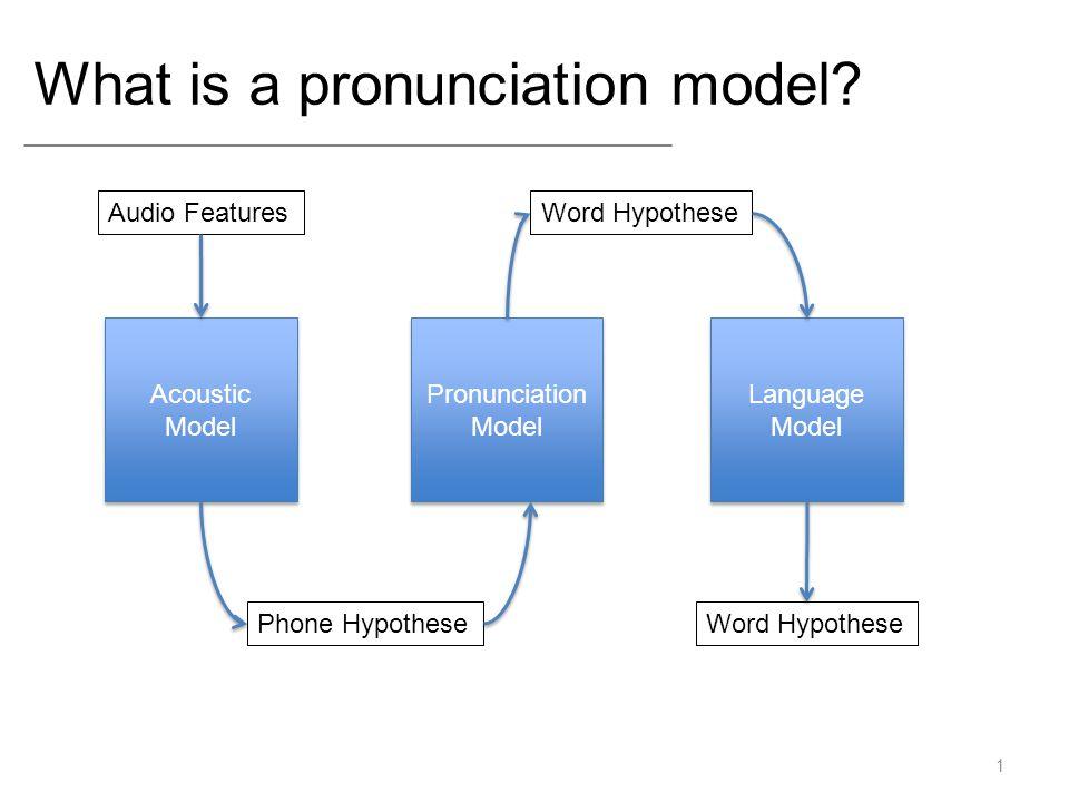 Next Class Language Modeling Reading: J&M Chapter 4 32