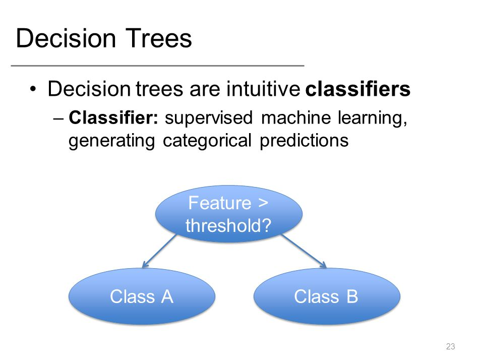 Decision Trees Decision trees are intuitive classifiers –Classifier: supervised machine learning, generating categorical predictions 23 Feature > thre