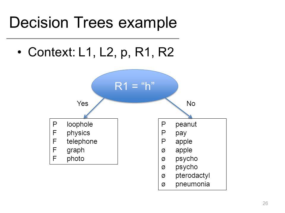 Decision Trees example Context: L1, L2, p, R1, R2 26 R1 = h YesNo Ploophole Fphysics Ftelephone Fgraph Fphoto Ppeanut Ppay Papple øapple øpsycho øpterodactyl øpneumonia