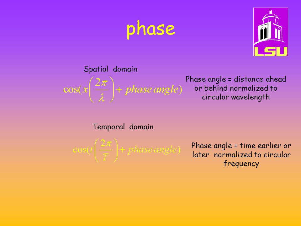 phase Spatial domain Temporal domain Phase angle = distance ahead or behind normalized to circular wavelength Phase angle = time earlier or later normalized to circular frequency