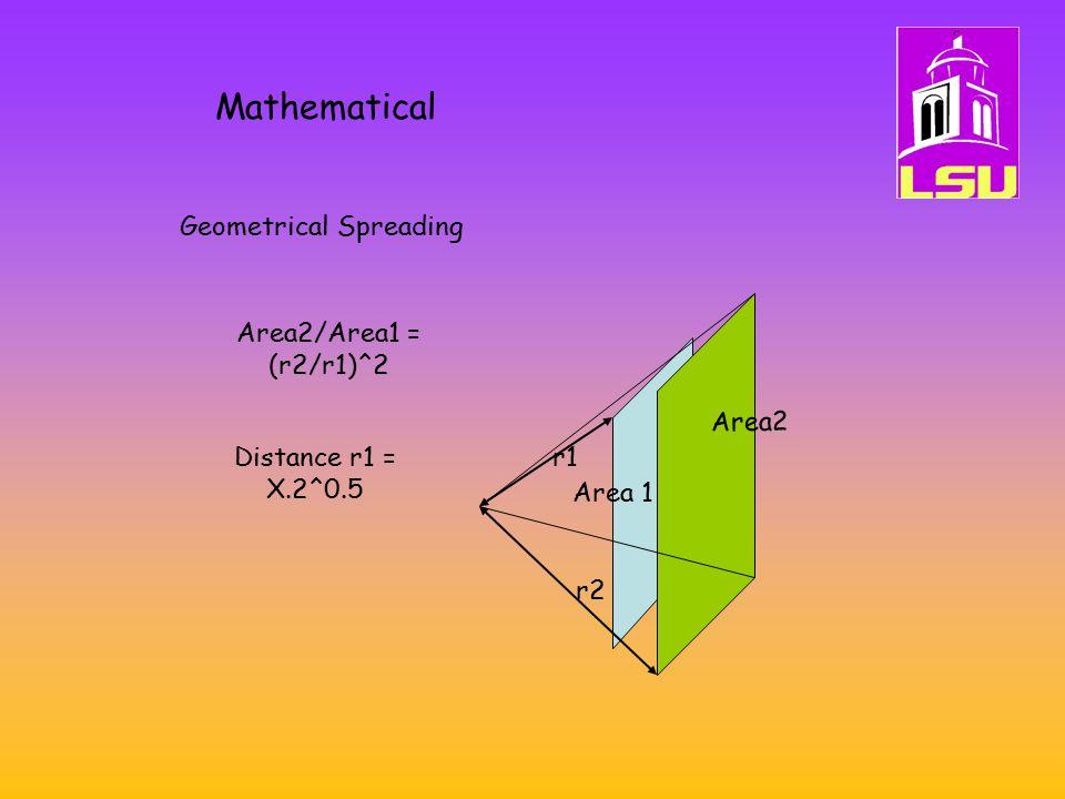 Mathematical Geometrical Spreading Distance r1 = X.2^0.5 r2 Area2/Area1 = (r2/r1)^2 Area2 Area 1 r1