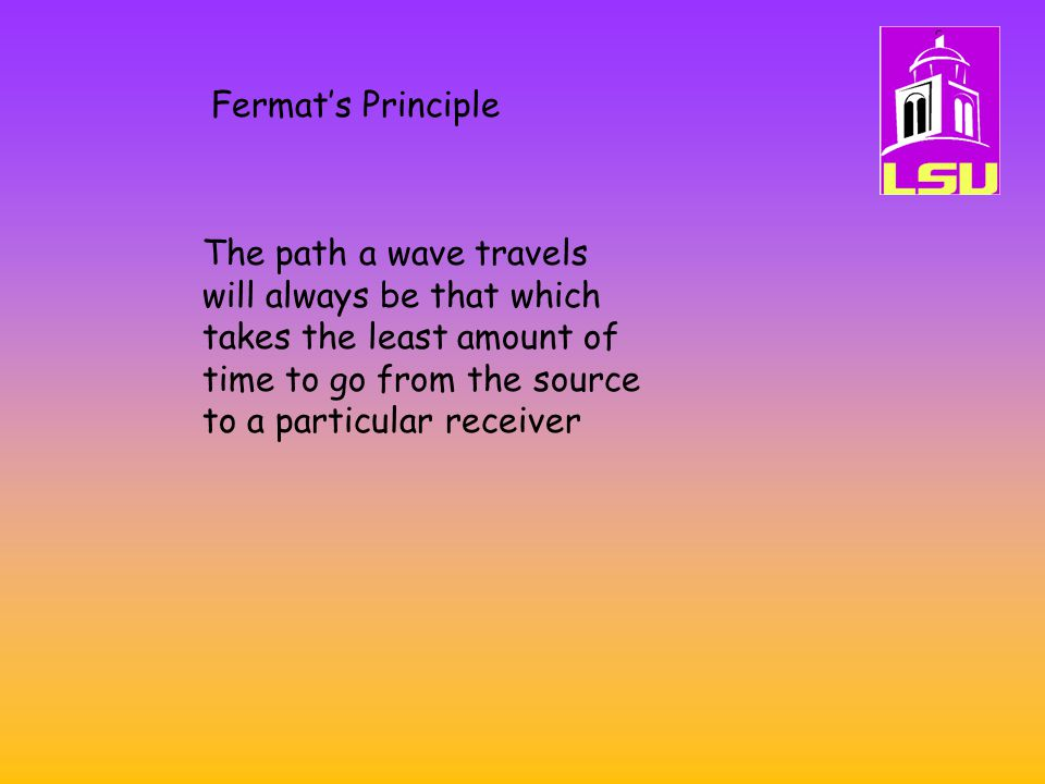 Fermat's Principle The path a wave travels will always be that which takes the least amount of time to go from the source to a particular receiver