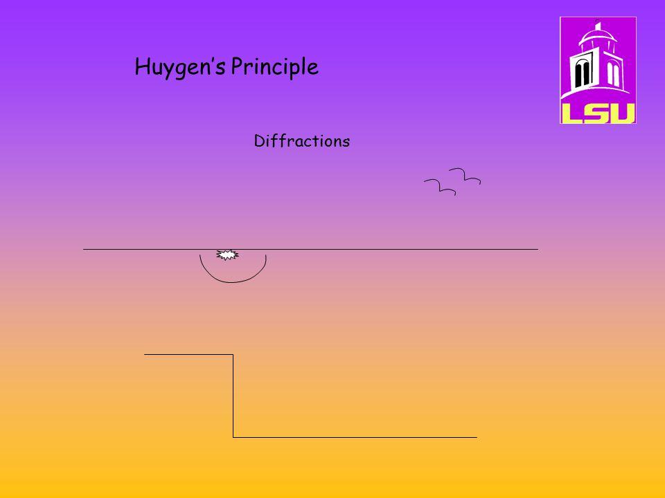 Huygen's Principle Diffractions