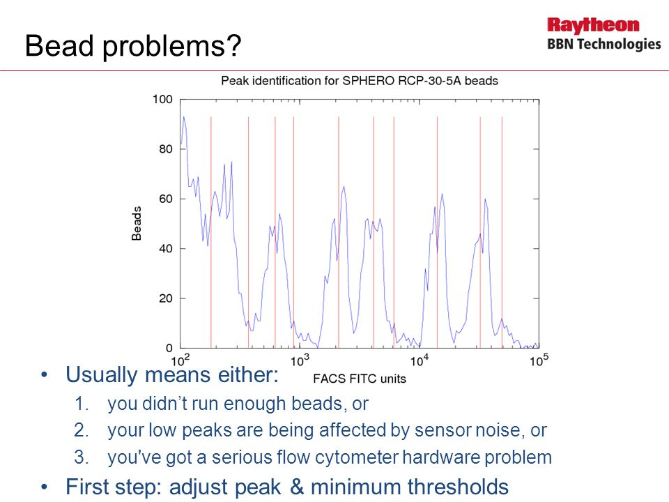 Bead problems? Usually means either: 1.you didn't run enough beads, or 2.your low peaks are being affected by sensor noise, or 3.you've got a serious