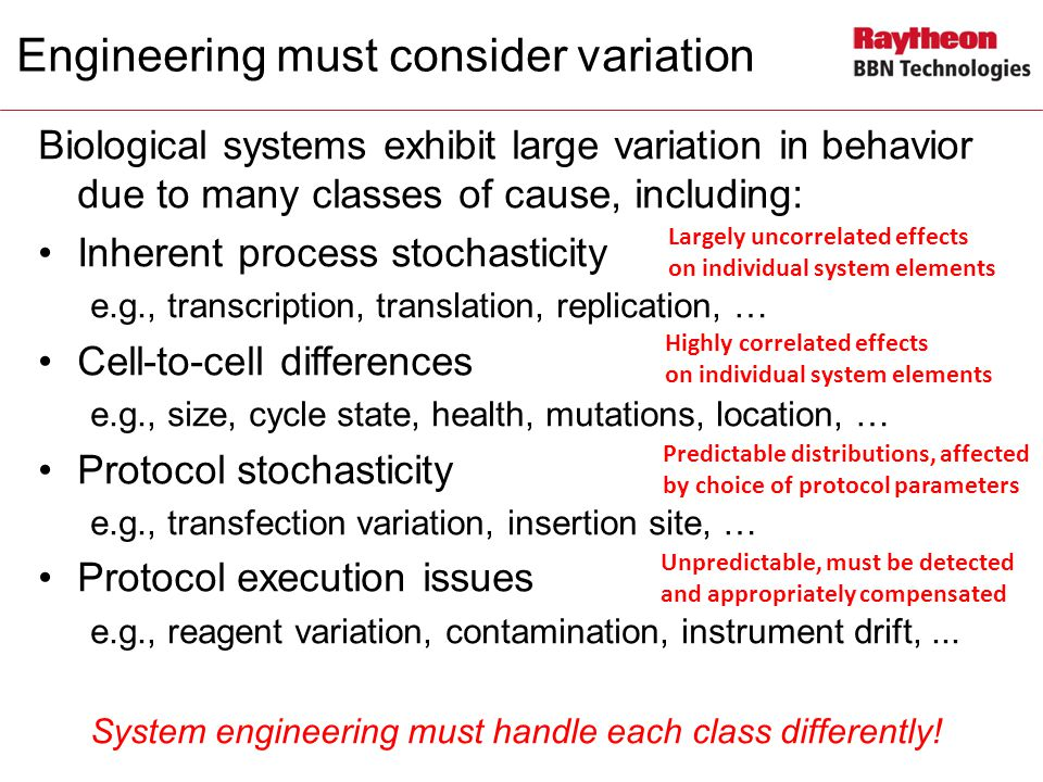 Engineering must consider variation Biological systems exhibit large variation in behavior due to many classes of cause, including: Inherent process stochasticity e.g., transcription, translation, replication, … Cell-to-cell differences e.g., size, cycle state, health, mutations, location, … Protocol stochasticity e.g., transfection variation, insertion site, … Protocol execution issues e.g., reagent variation, contamination, instrument drift,...