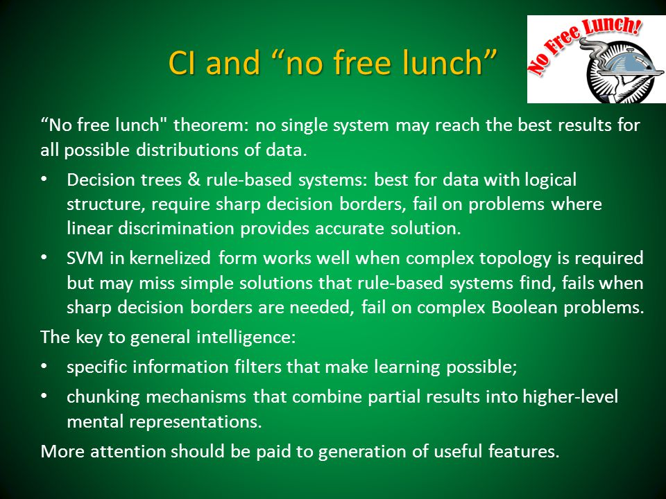 CI and no free lunch No free lunch theorem: no single system may reach the best results for all possible distributions of data.