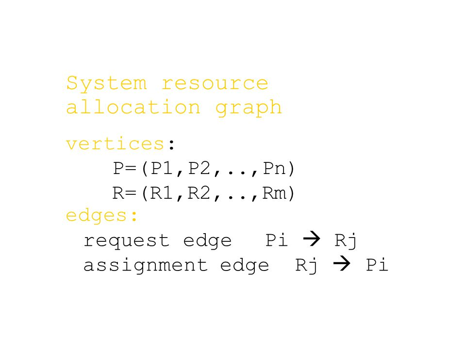 System resource allocation graph vertices: P=(P1,P2,..,Pn) R=(R1,R2,..,Rm) edges: request edge Pi  Rj assignment edge Rj  Pi
