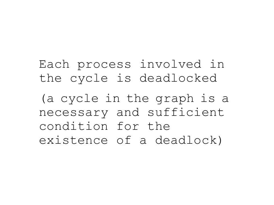 Each process involved in the cycle is deadlocked (a cycle in the graph is a necessary and sufficient condition for the existence of a deadlock) Each process involved in the cycle is deadlocked (a cycle in the graph is a necessary and sufficient condition for the existence of a deadlock)