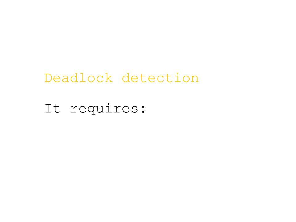 Deadlock detection It requires: