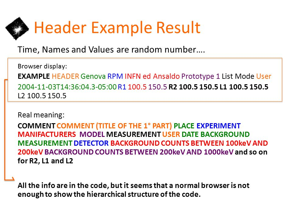 Header Example Result Time, Names and Values are random number….