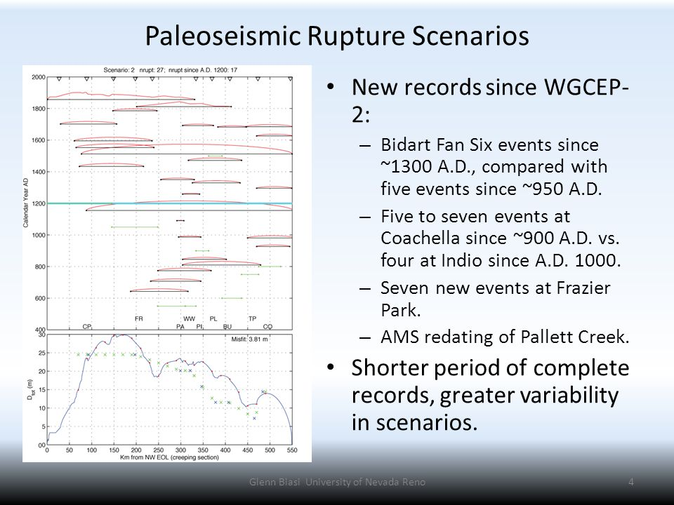 Paleoseismic Rupture Scenarios New records since WGCEP- 2: – Bidart Fan Six events since ~1300 A.D., compared with five events since ~950 A.D.