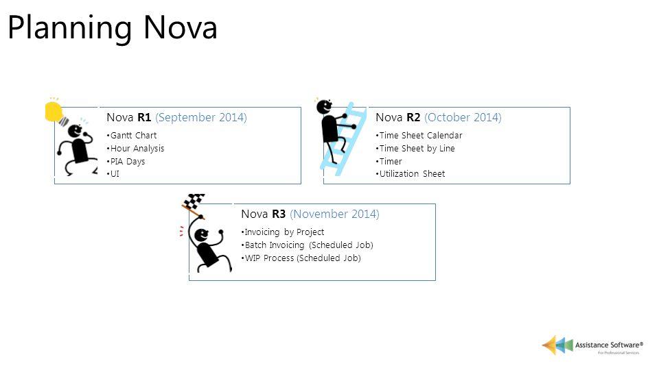 Planning Nova Nova R1 (September 2014) Gantt Chart Hour Analysis PIA Days UI Nova R2 (October 2014) Time Sheet Calendar Time Sheet by Line Timer Utili