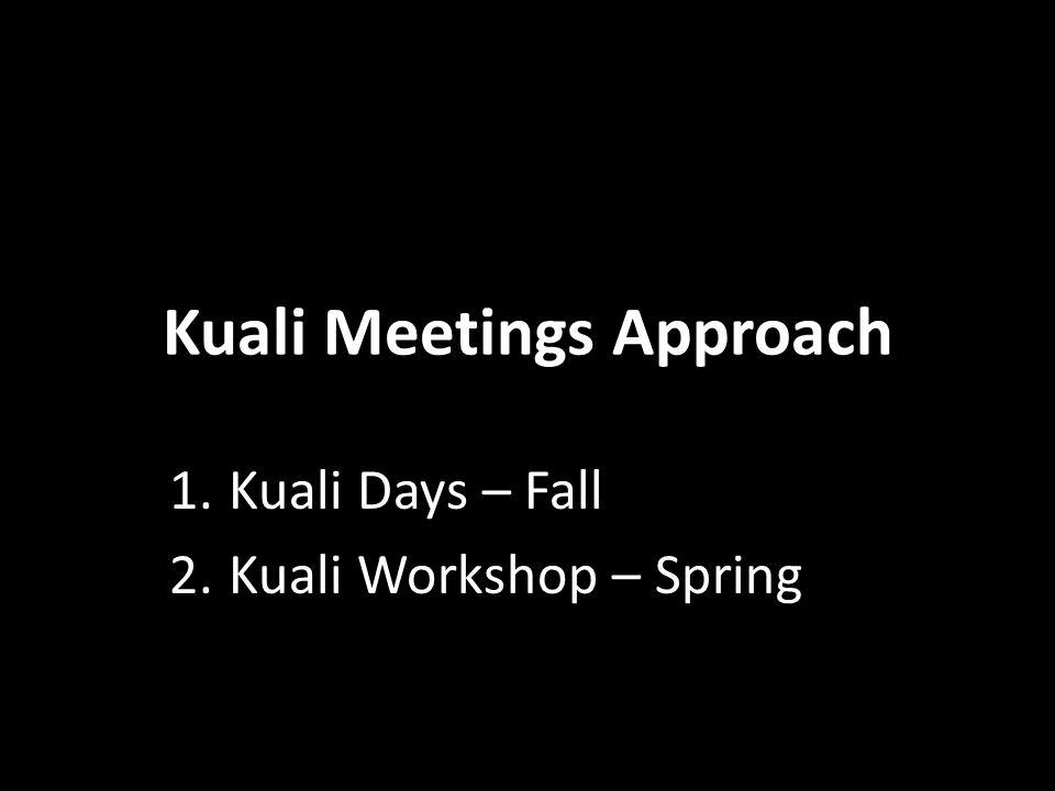 Kuali Meetings Approach 1.Kuali Days – Fall 2.Kuali Workshop – Spring