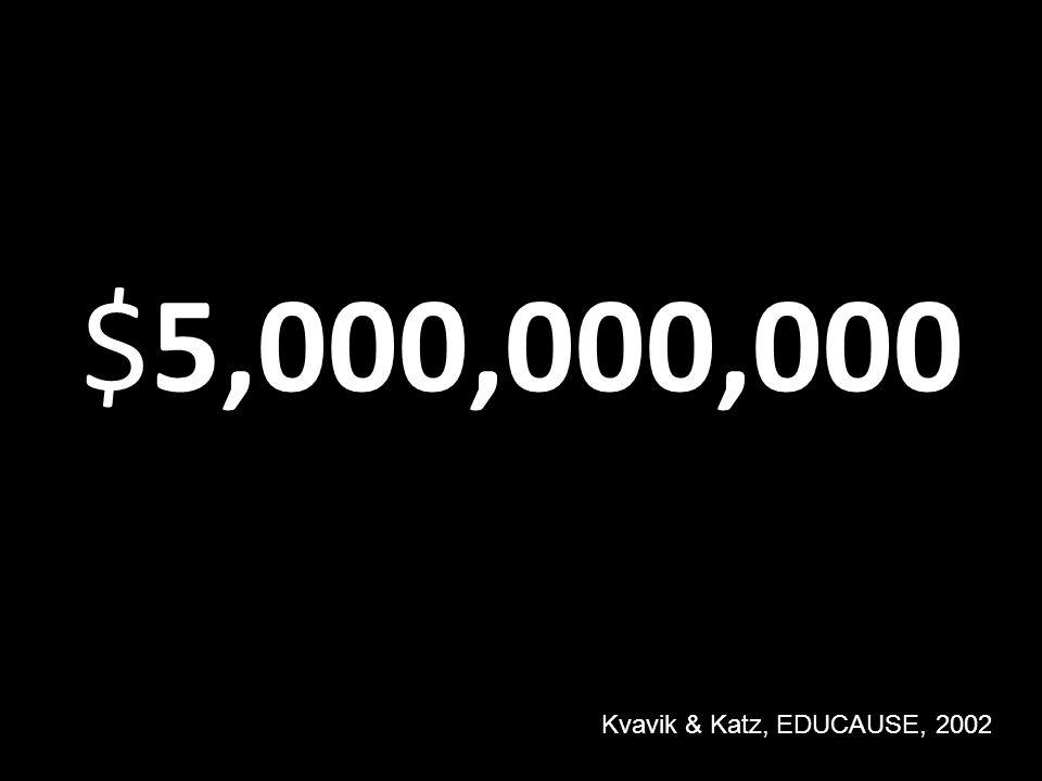 $5,000,000,000 Kvavik & Katz, EDUCAUSE, 2002