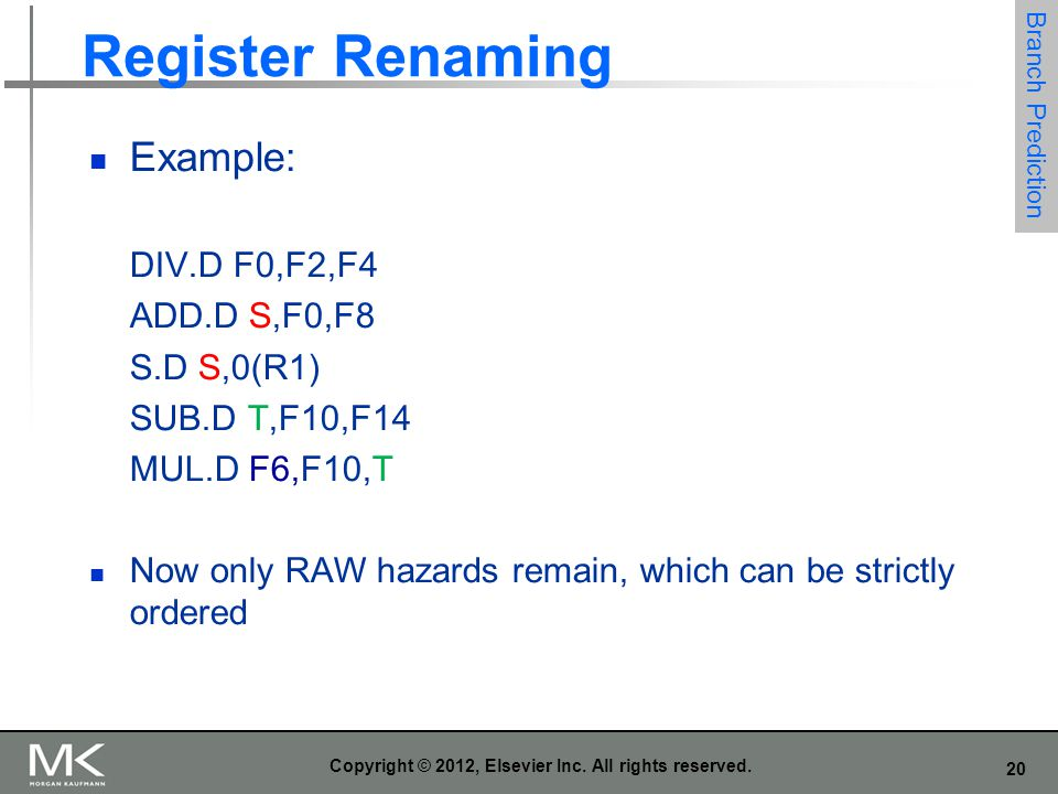 20 Copyright © 2012, Elsevier Inc. All rights reserved. Register Renaming Example: DIV.D F0,F2,F4 ADD.D S,F0,F8 S.D S,0(R1) SUB.D T,F10,F14 MUL.D F6,F