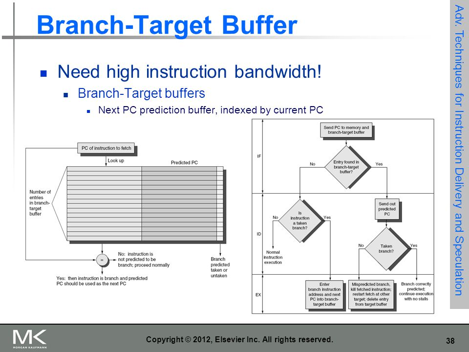 38 Copyright © 2012, Elsevier Inc. All rights reserved. Need high instruction bandwidth! Branch-Target buffers Next PC prediction buffer, indexed by c