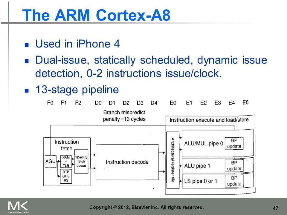 47 The ARM Cortex-A8 Used in iPhone 4 Dual-issue, statically scheduled, dynamic issue detection, 0-2 instructions issue/clock. 13-stage pipeline Copyr