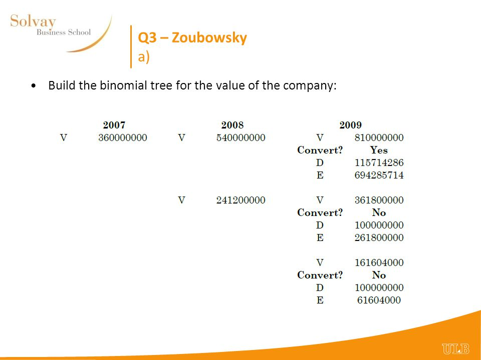 Q3 – Zoubowsky a) Build the binomial tree for the value of the company: