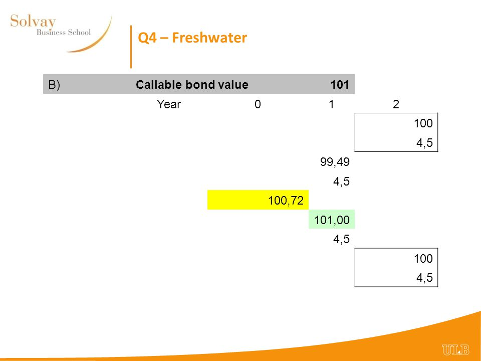 Q4 – Freshwater B)Callable bond value101 Year012 100 4,5 99,49 4,5 100,72 101,00 4,5 100 4,5