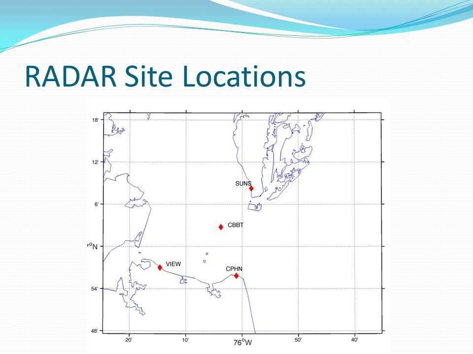 RADAR Site Locations