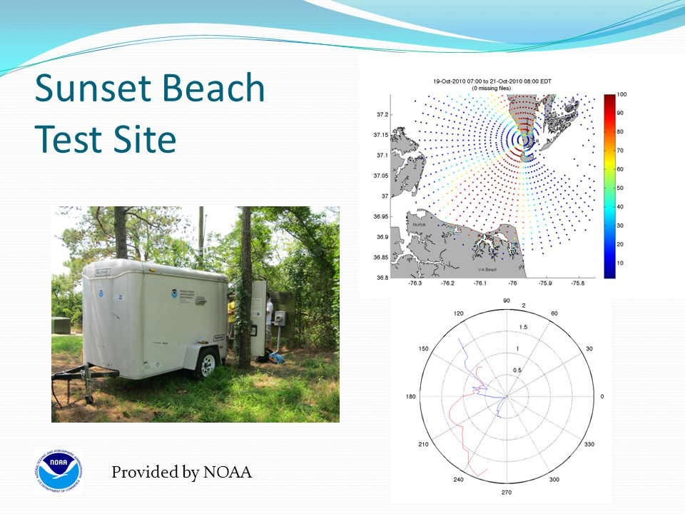 Sunset Beach Test Site Provided by NOAA