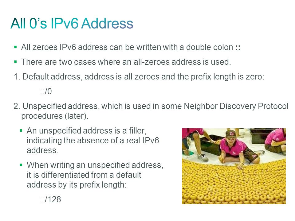  All zeroes IPv6 address can be written with a double colon ::  There are two cases where an all-zeroes address is used. 1. Default address, address