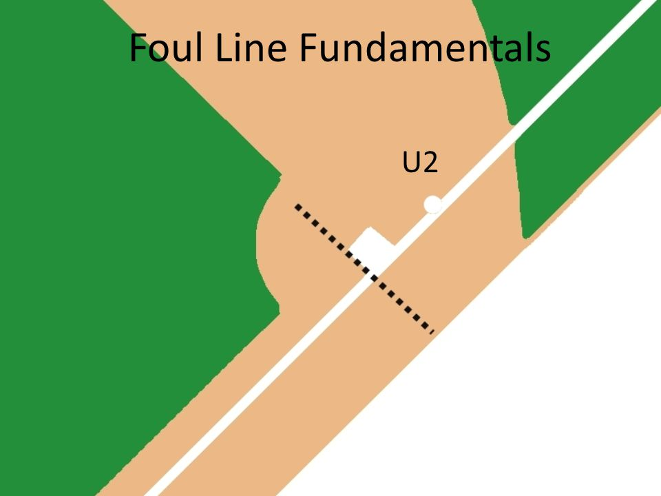 Foul Line Fundamentals U2