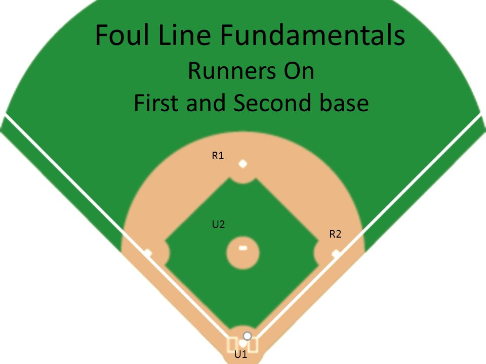 Foul Line Fundamentals Runners On First and Second base U2 R2 U1 R1