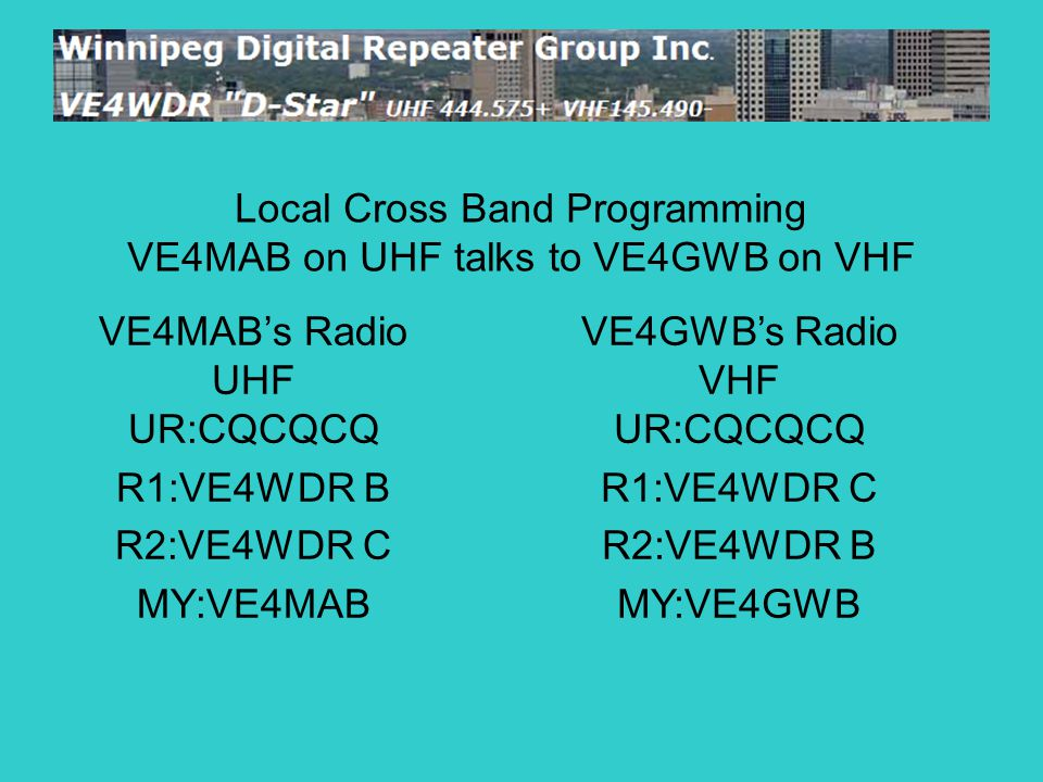 VE4MAB's Radio UHF UR:CQCQCQ R1:VE4WDR B R2:VE4WDR C MY:VE4MAB Local Cross Band Programming VE4MAB on UHF talks to VE4GWB on VHF VE4GWB's Radio VHF UR:CQCQCQ R1:VE4WDR C R2:VE4WDR B MY:VE4GWB