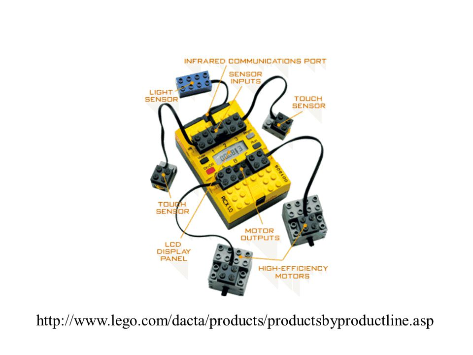 http://www.lego.com/dacta/products/productsbyproductline.asp