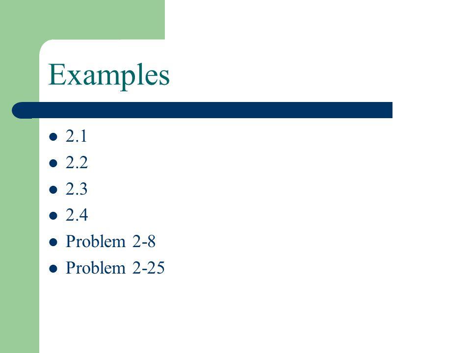 Examples 2.1 2.2 2.3 2.4 Problem 2-8 Problem 2-25