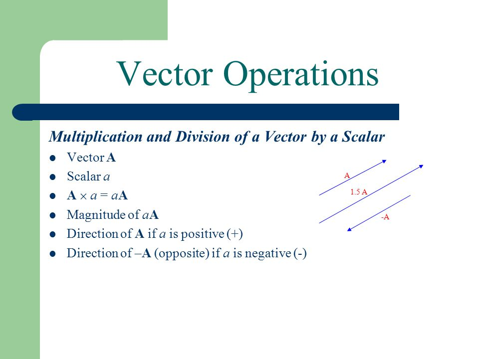 Vector Operations Multiplication and Division of a Vector by a Scalar Vector A Scalar a A  a = aA Magnitude of aA Direction of A if a is positive (+) Direction of –A (opposite) if a is negative (-) A -A 1.5 A