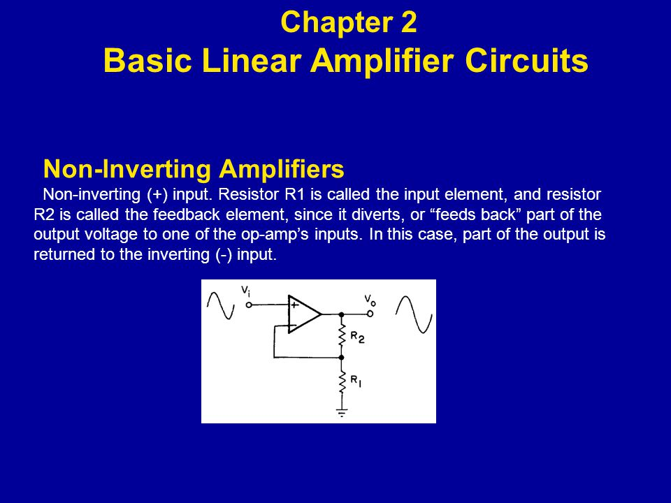 Non-lnverting Amplifiers Non-inverting (+) input.