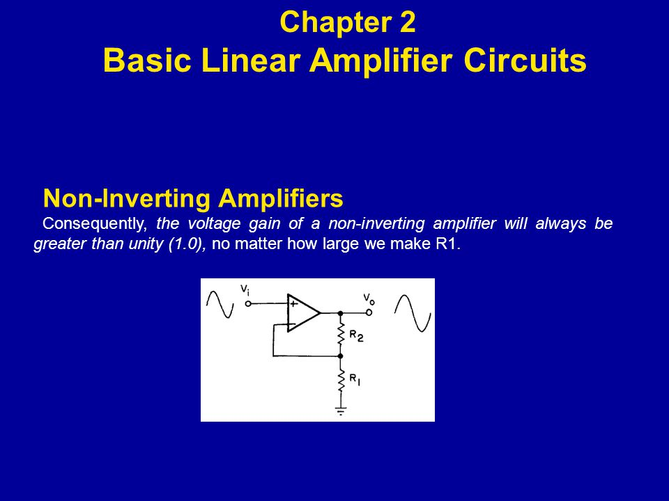Non-lnverting Amplifiers Consequently, the voltage gain of a non-inverting amplifier will always be greater than unity (1.0), no matter how large we make R1.