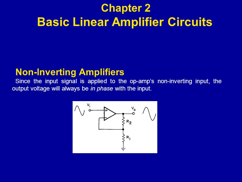Non-lnverting Amplifiers More simply, when the input voltage goes positive, the output does the same.