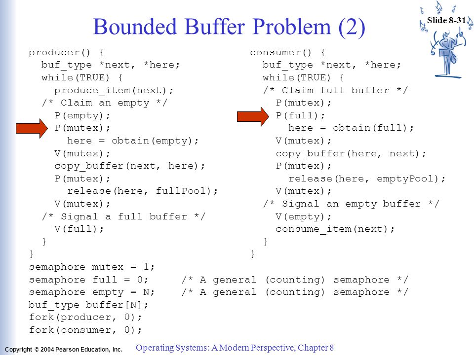 Operating Systems: A Modern Perspective, Chapter 8 Slide 8-30 Copyright © 2004 Pearson Education, Inc. Bounded Buffer Problem Producer Consumer Empty