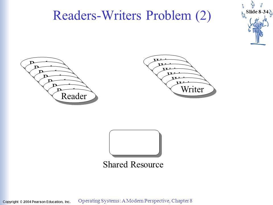 Operating Systems: A Modern Perspective, Chapter 8 Slide 8-33 Copyright © 2004 Pearson Education, Inc. Readers-Writers Problem Readers Writers