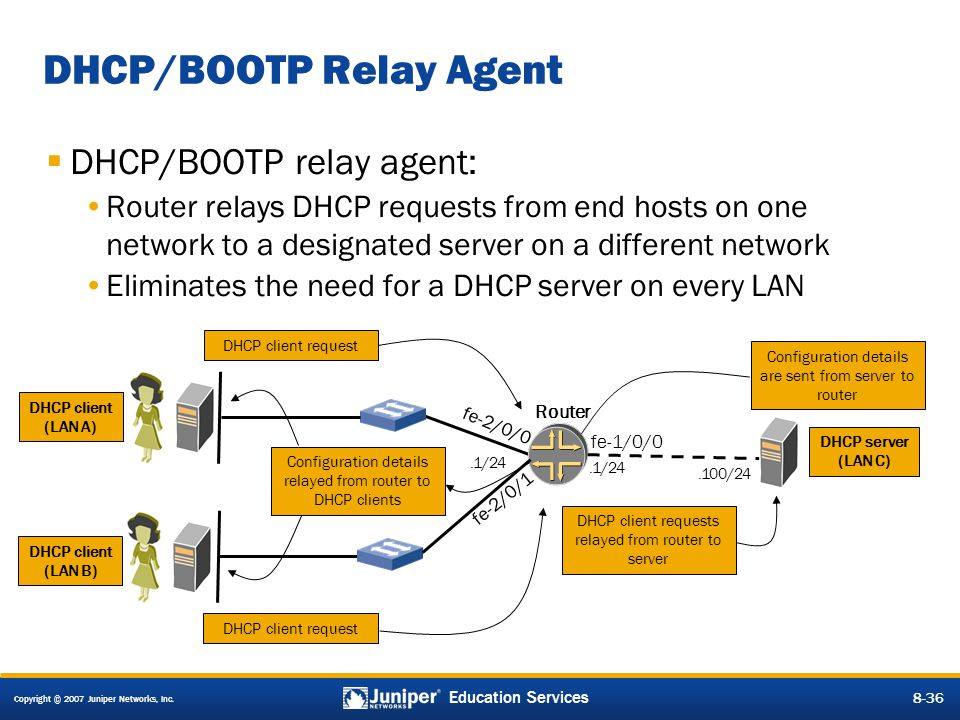 Copyright © 2007 Juniper Networks, Inc. 8-36 Education Services 8-36 DHCP/BOOTP Relay Agent  DHCP/BOOTP relay agent: Router relays DHCP requests from