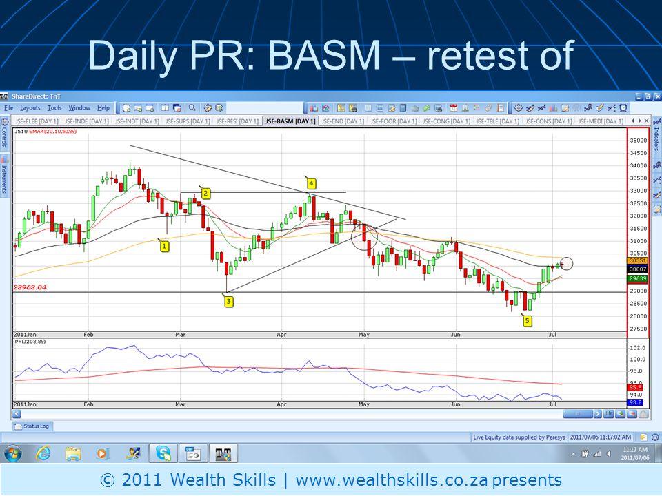 Daily PR: IINDI – 3EMA break out © 2010 Wealth Skills | www.wealthskills.co.za presents